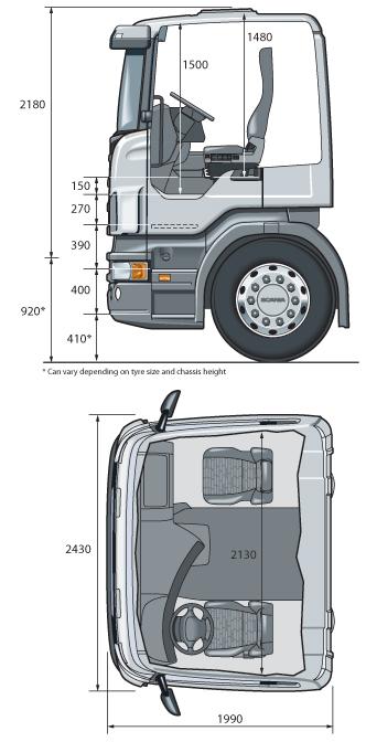 Габаритные размеры дневной кабины Скания типа R