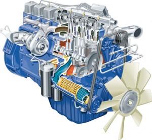 Дизельный двигатель Скания DC9
