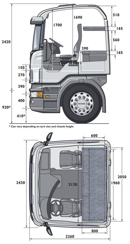 Спальная кабина Scania CR19N размеры габариты