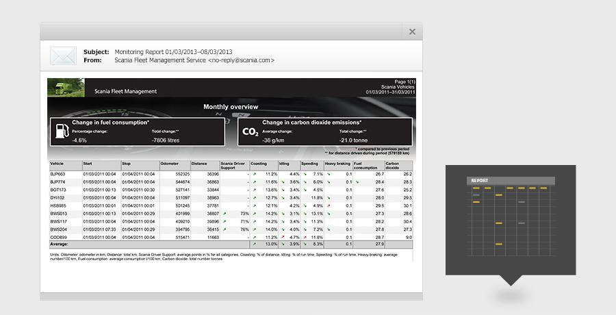FMS-Monitoring-01_tcm84-354877-1